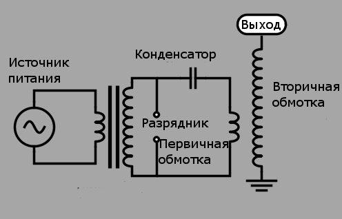 ТРАНСФОРМАТОР ТЕСЛА